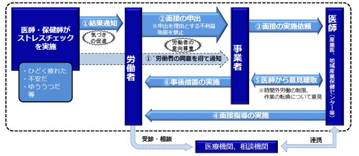 1-chart1